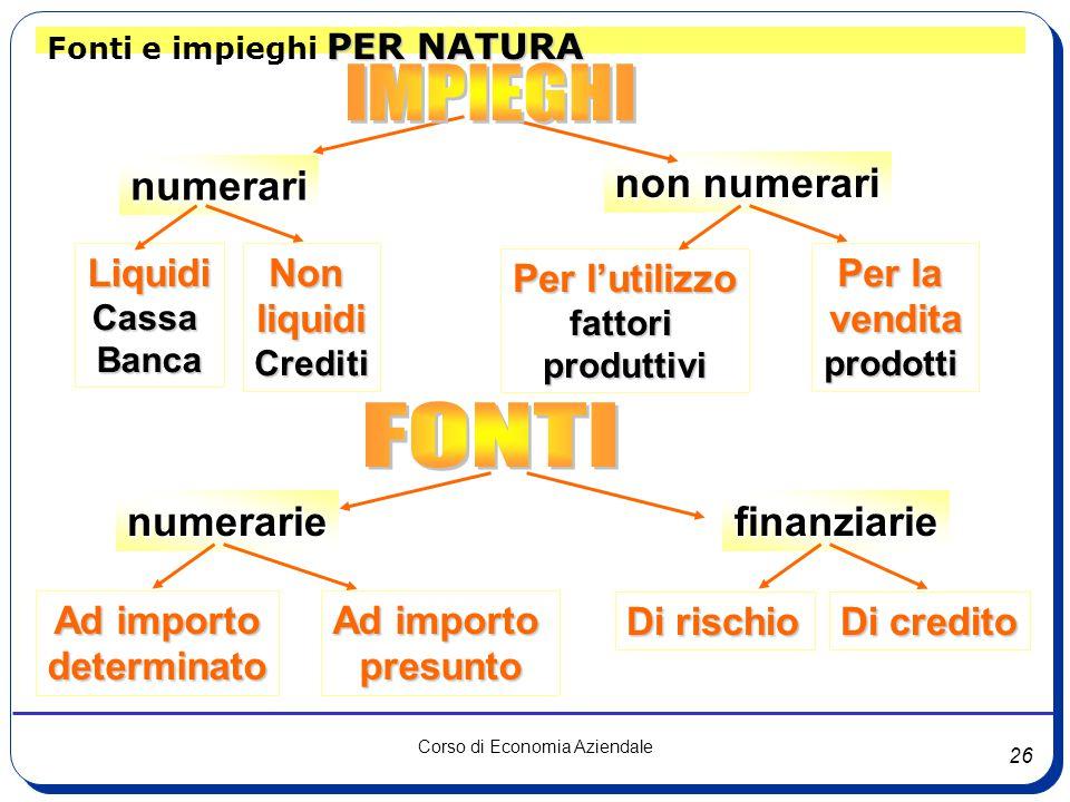 FONTI IMPIEGHI numerari non numerari numerarie finanziarie Liquidi Non