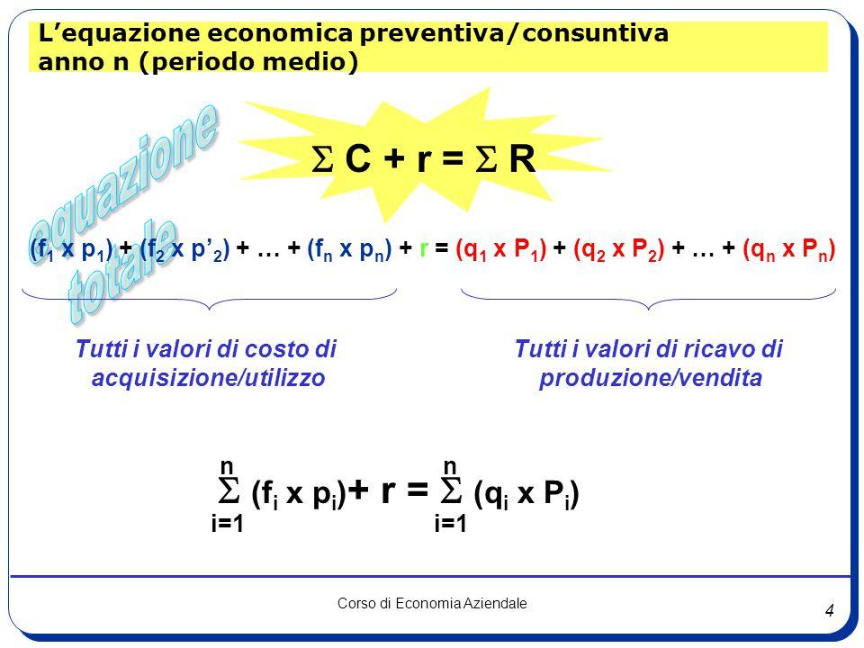  C + r =  R  (fi x pi)+ r =  (qi x Pi)