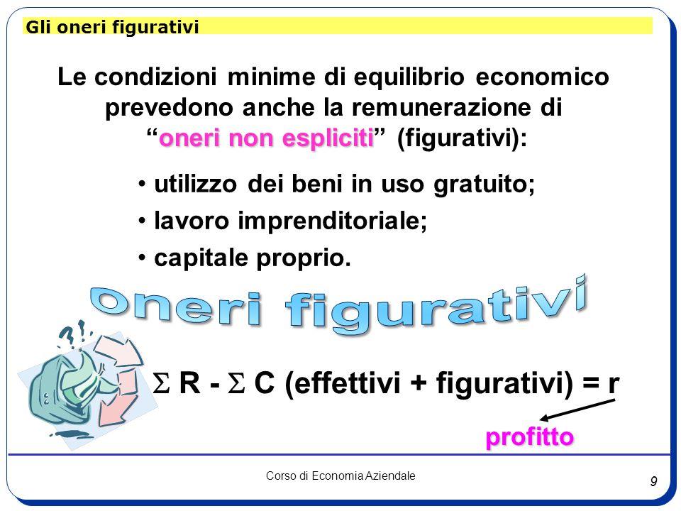 oneri figurativi  R -  C (effettivi + figurativi) = r