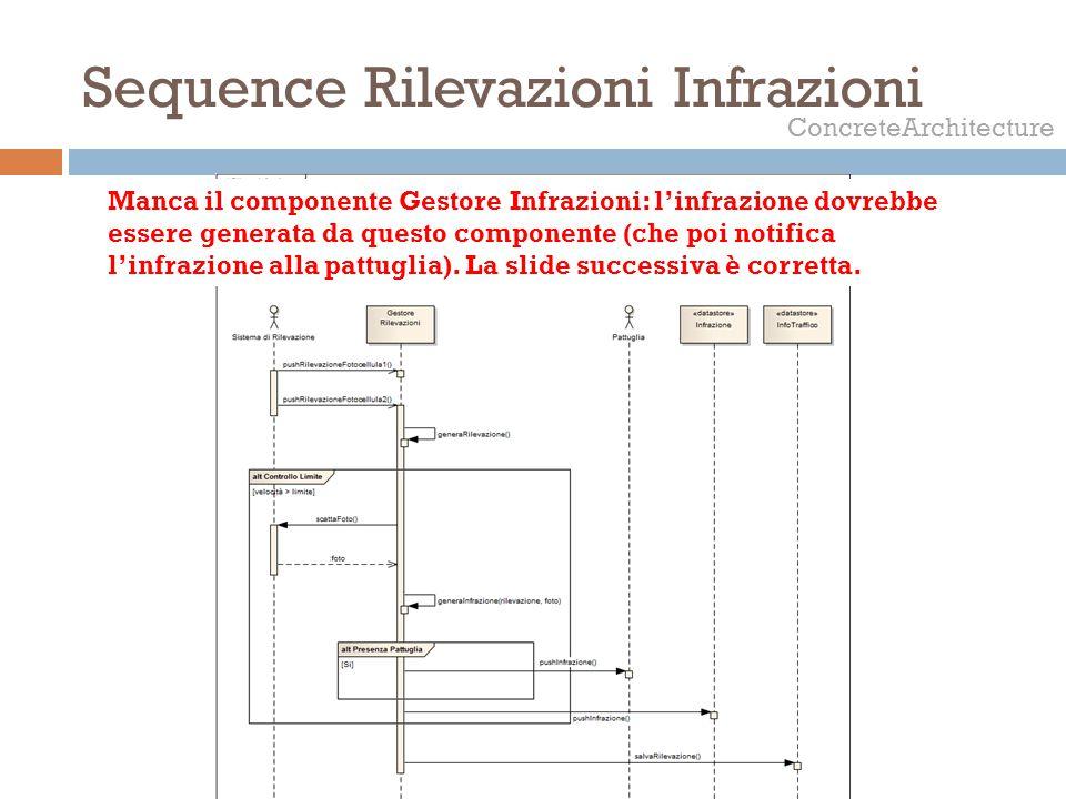 Sequence Rilevazioni Infrazioni