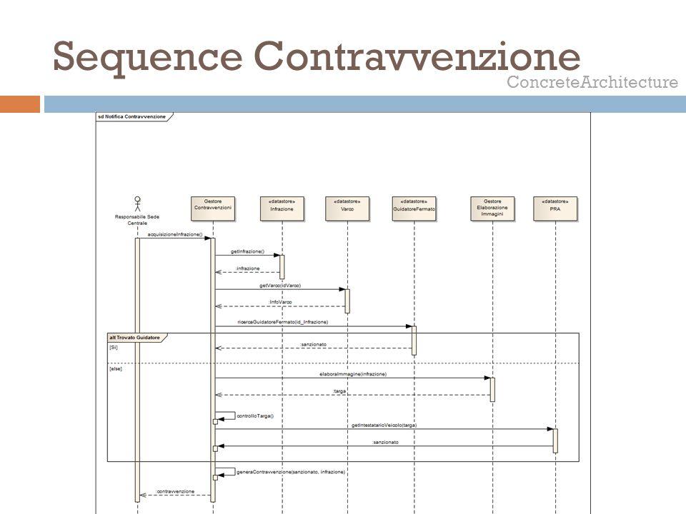 Sequence Contravvenzione