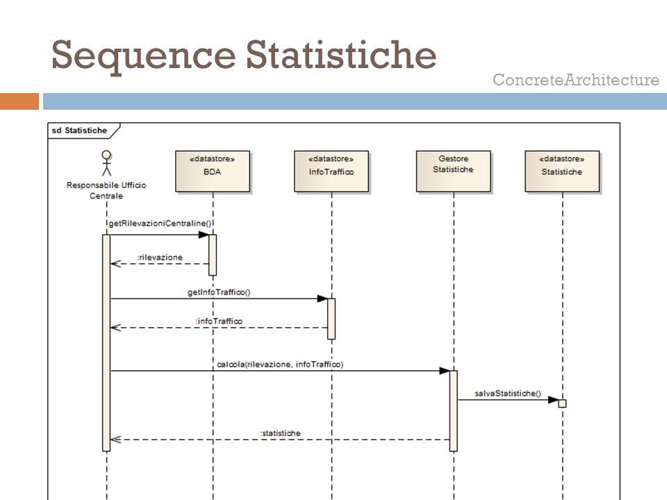 Sequence Statistiche ConcreteArchitecture