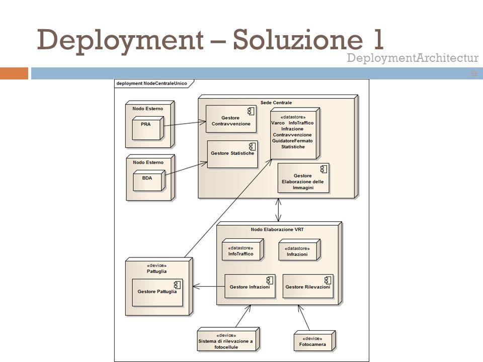 Deployment – Soluzione 1