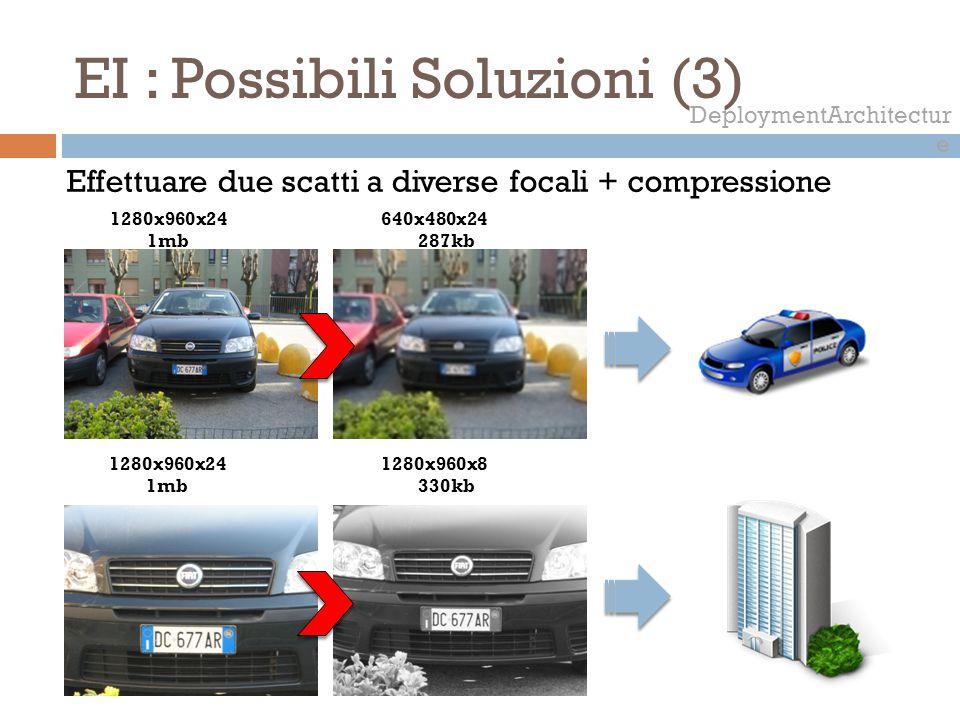 EI : Possibili Soluzioni (3)