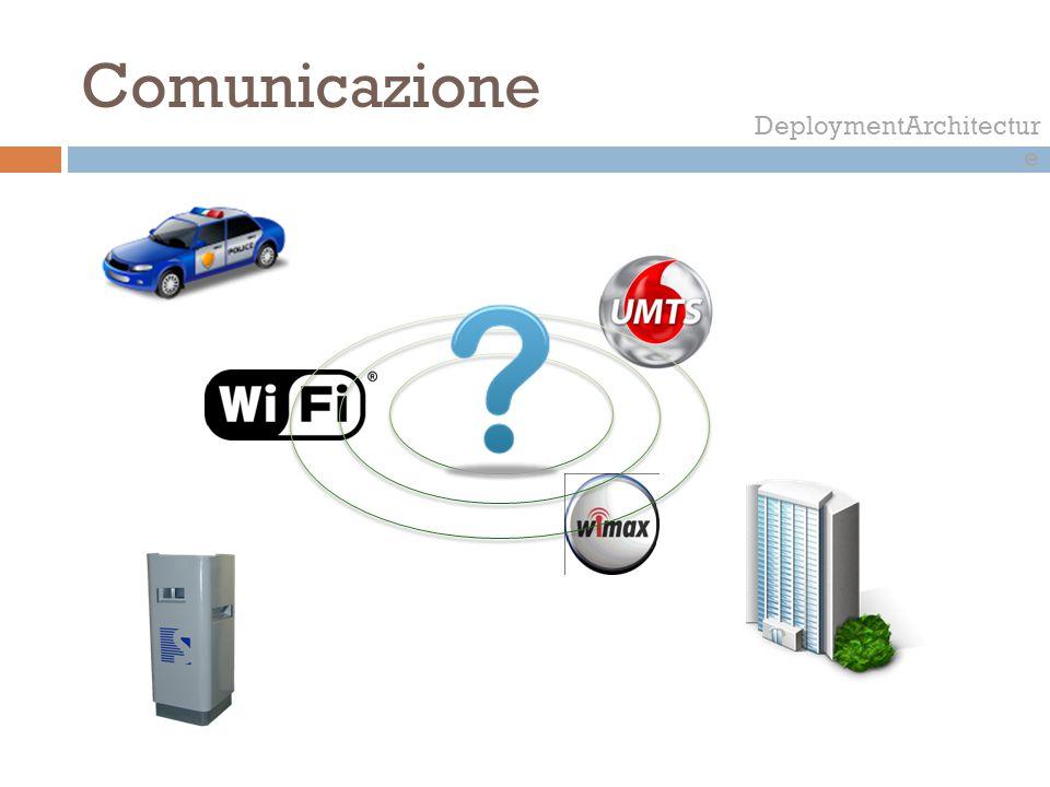 Comunicazione DeploymentArchitecture