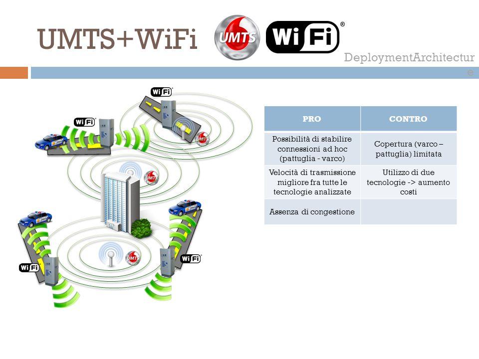UMTS+WiFi DeploymentArchitecture PRO CONTRO
