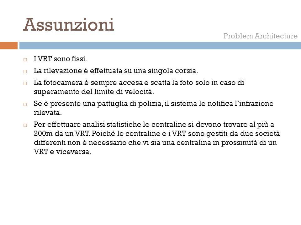 Assunzioni Problem Architecture I VRT sono fissi.