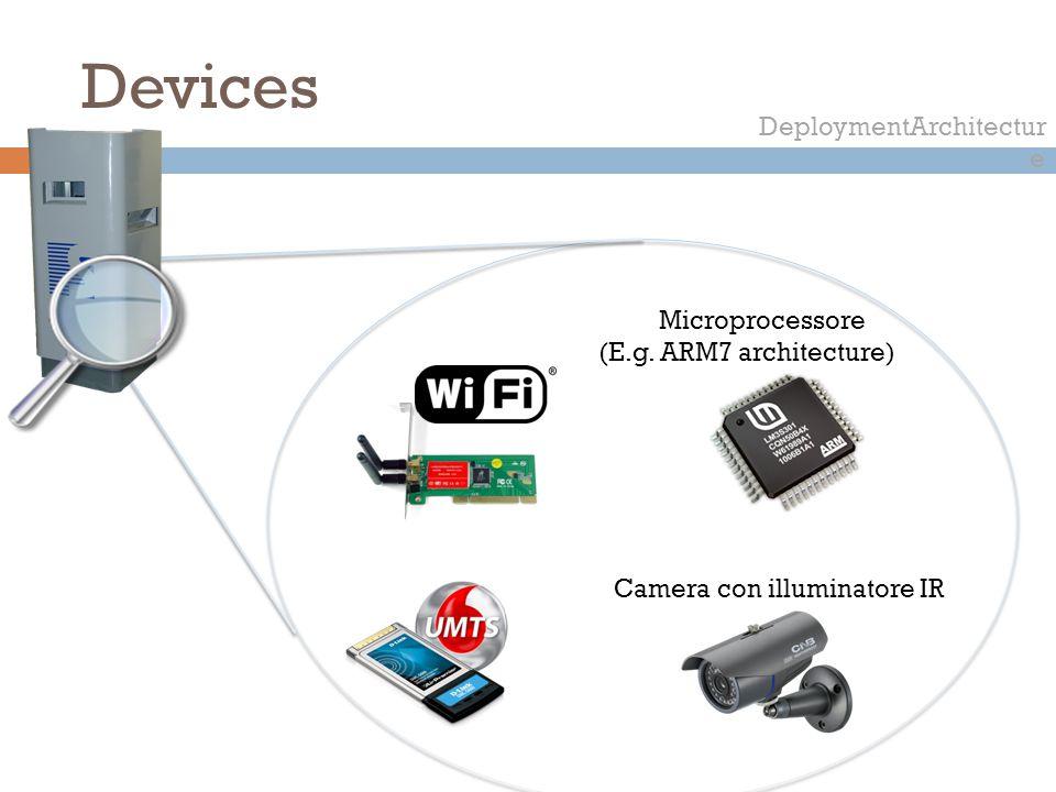 Devices DeploymentArchitecture Microprocessore