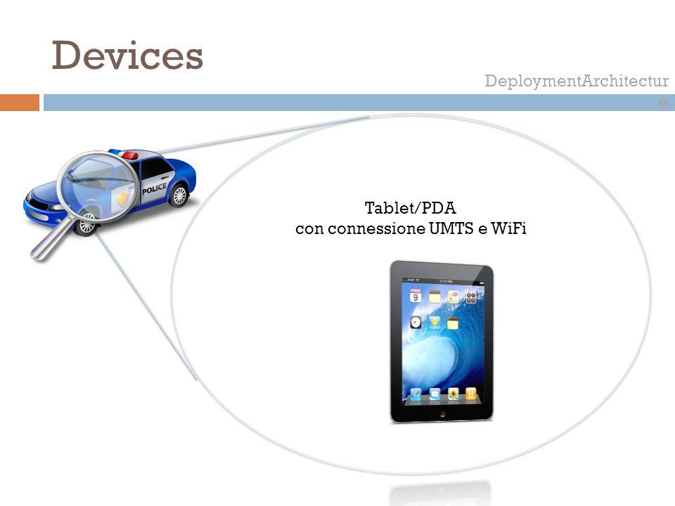 con connessione UMTS e WiFi