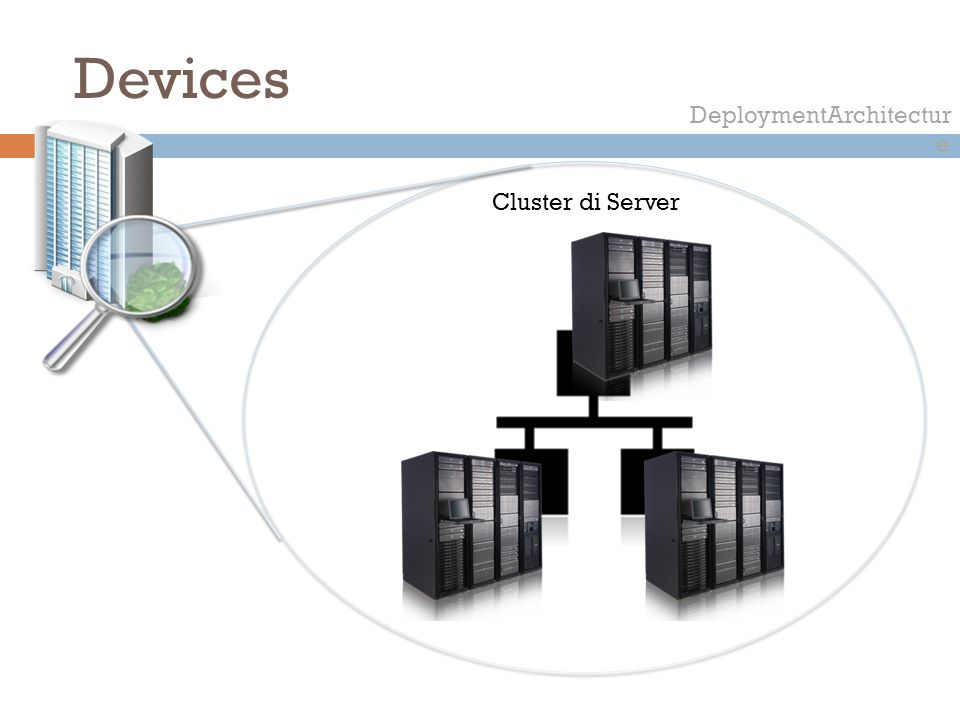 Devices DeploymentArchitecture Cluster di Server