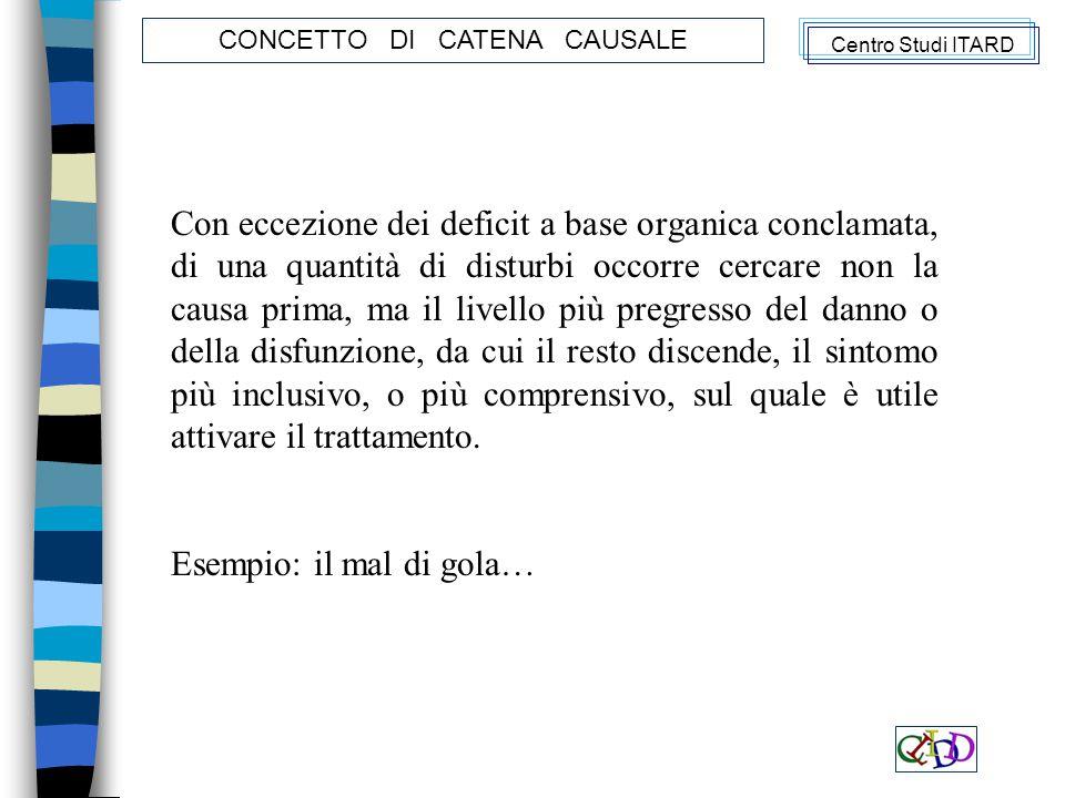 CONCETTO DI CATENA CAUSALE