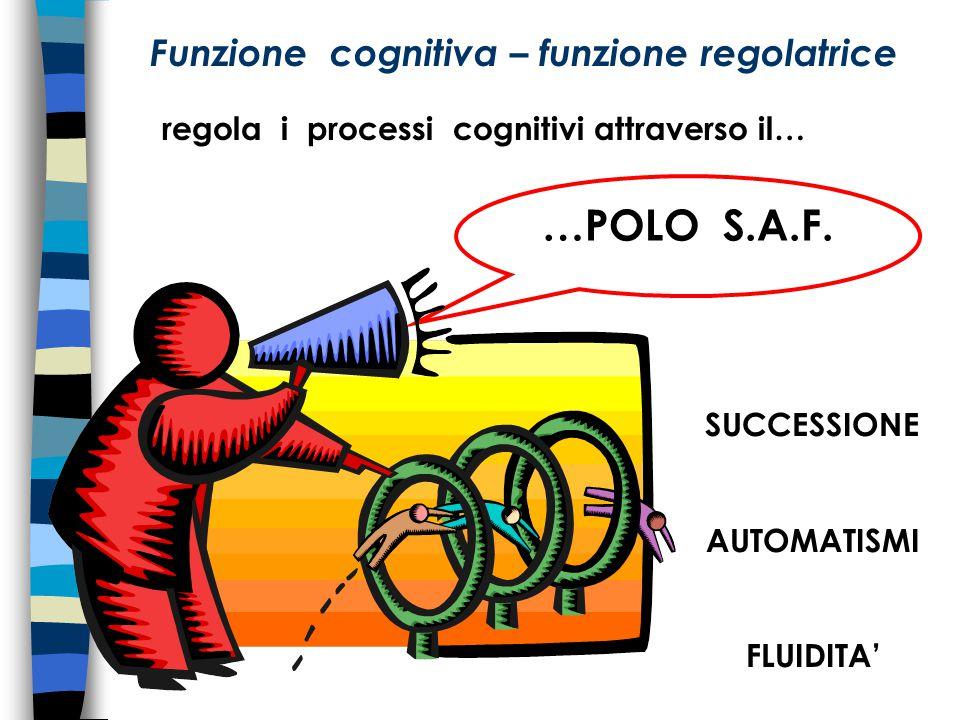 Funzione cognitiva – funzione regolatrice