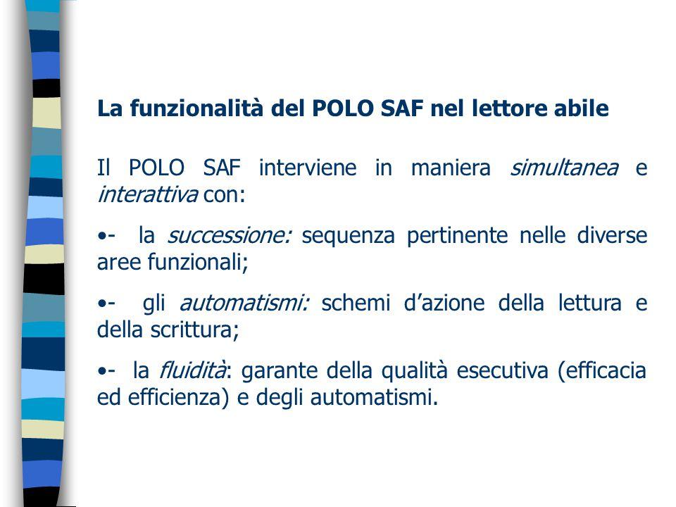 La funzionalità del POLO SAF nel lettore abile