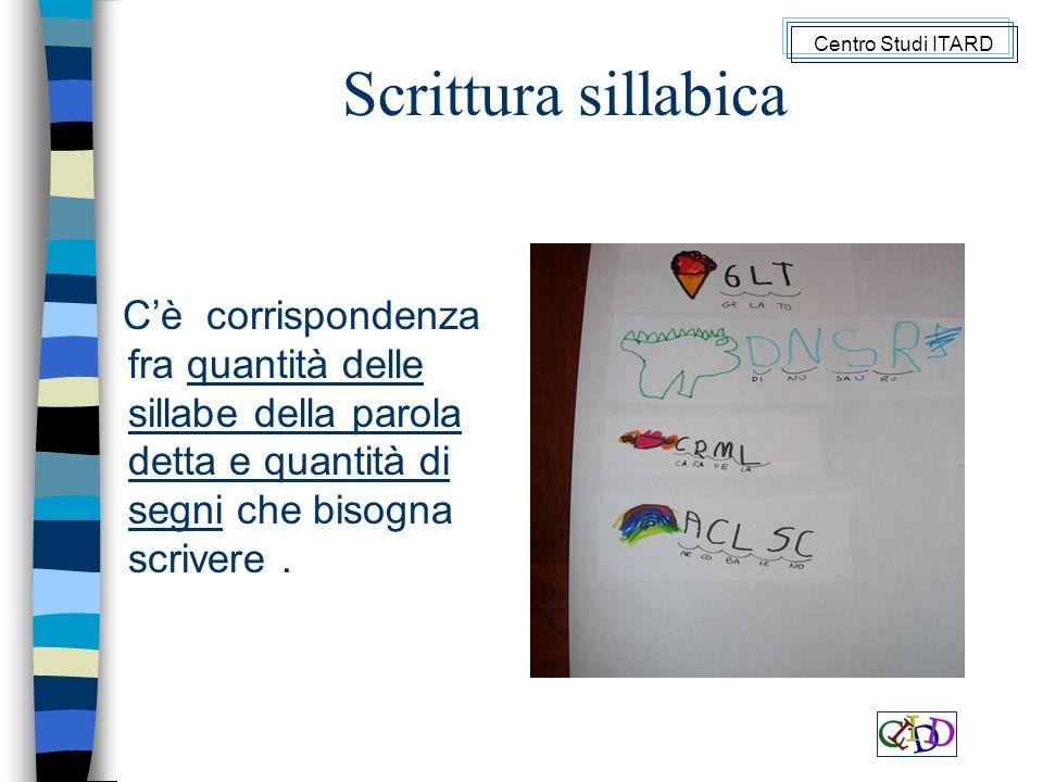Scrittura sillabica Centro Studi ITARD.