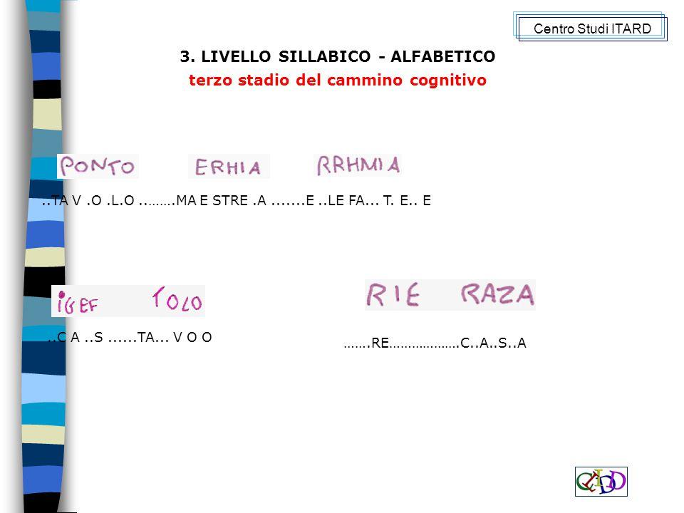 3. LIVELLO SILLABICO - ALFABETICO terzo stadio del cammino cognitivo