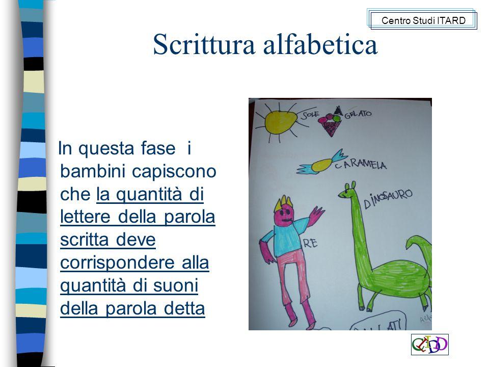 Scrittura alfabetica Centro Studi ITARD.