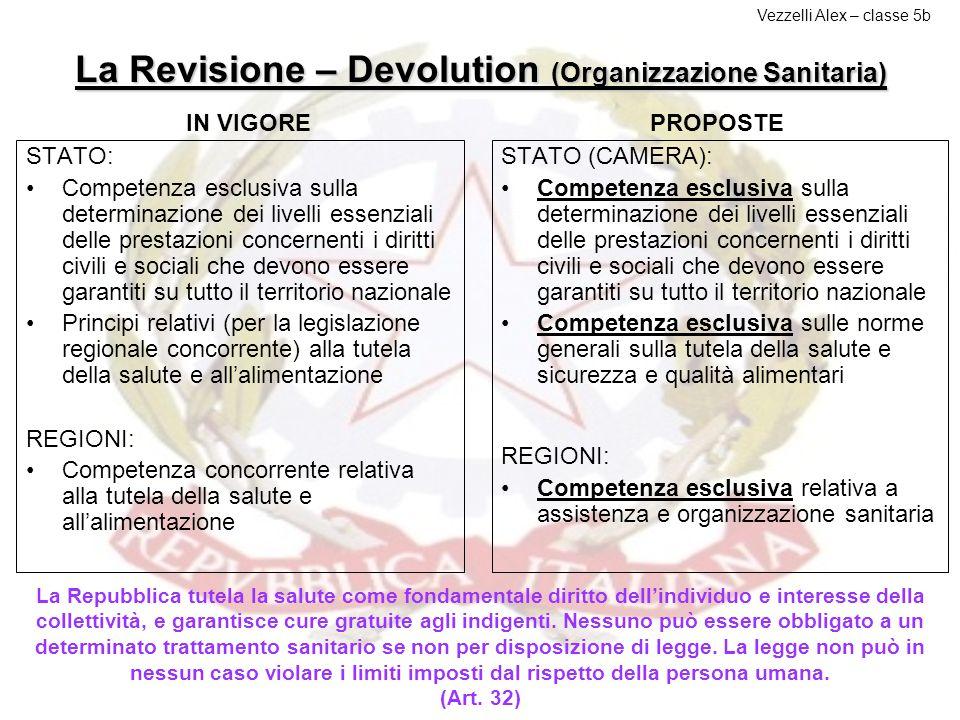 La Revisione – Devolution (Organizzazione Sanitaria)