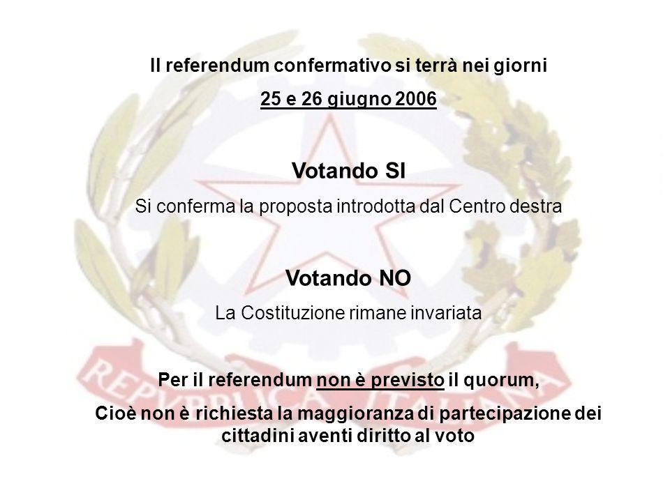 Votando SI Votando NO Il referendum confermativo si terrà nei giorni