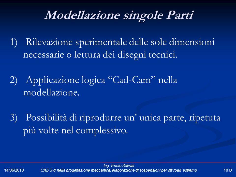 Modellazione singole Parti