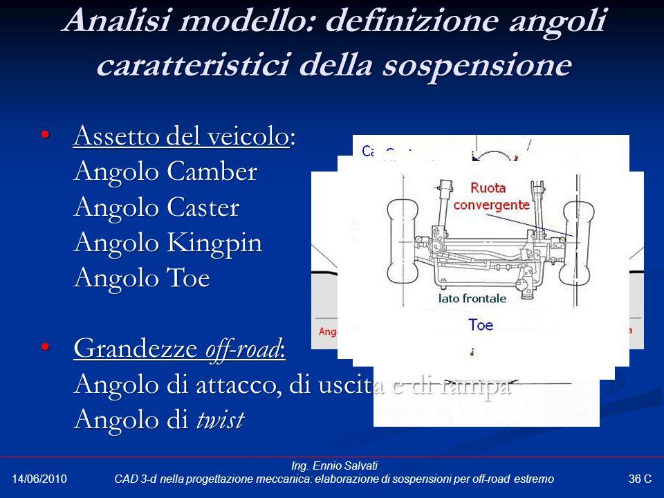 Analisi modello: definizione angoli caratteristici della sospensione