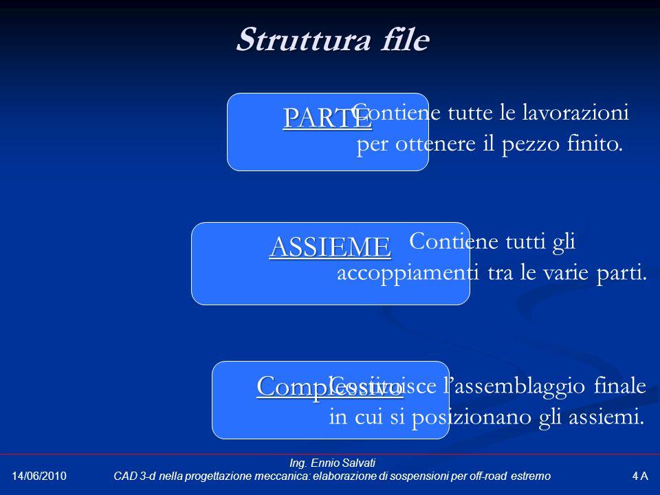 Struttura file PARTE ASSIEME Complessivo