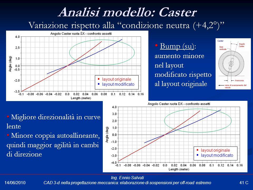 Analisi modello: Caster