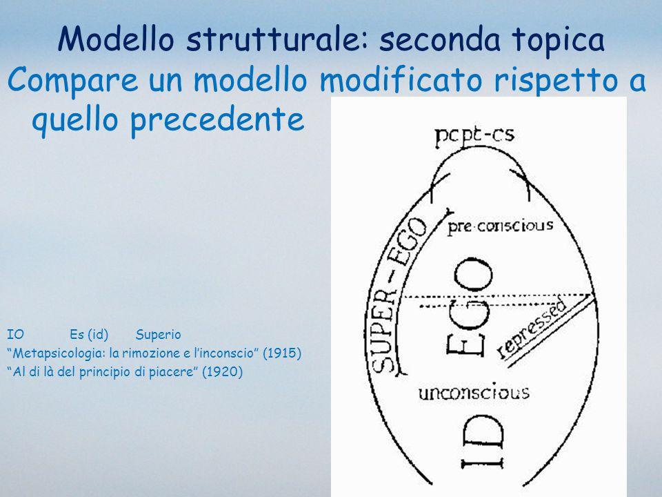 Modello strutturale: seconda topica