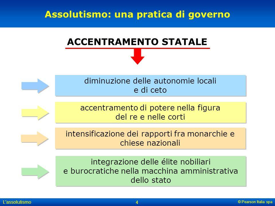 Assolutismo: una pratica di governo ACCENTRAMENTO STATALE