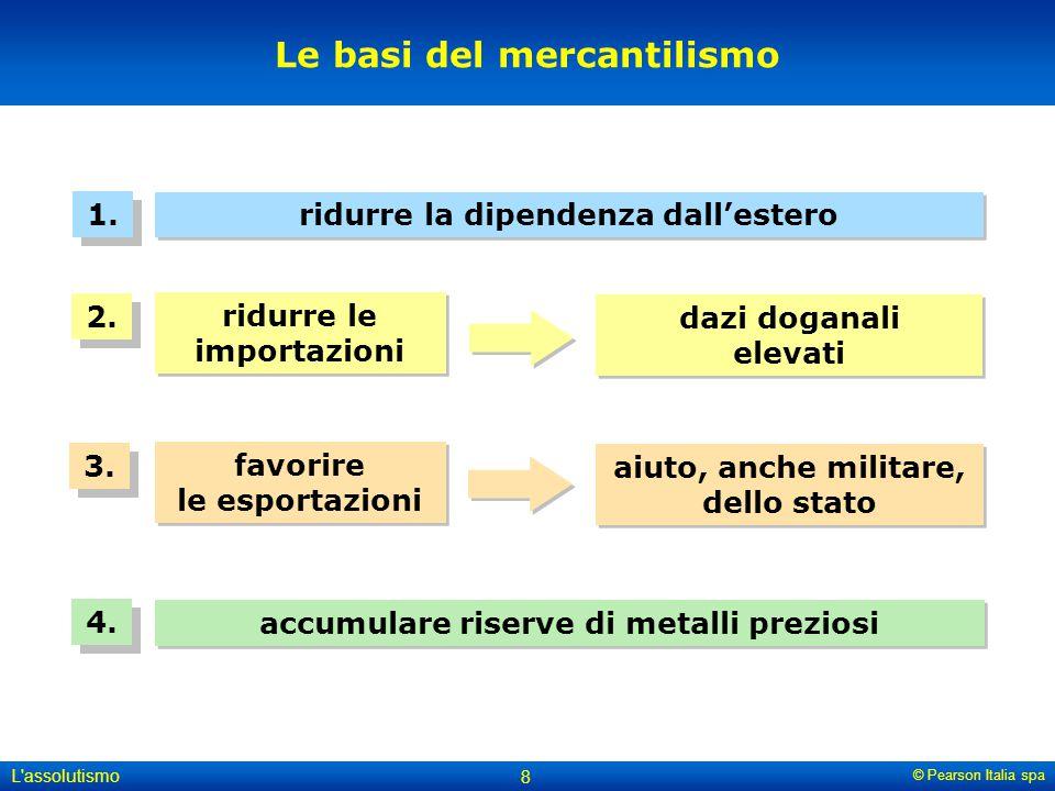 Le basi del mercantilismo