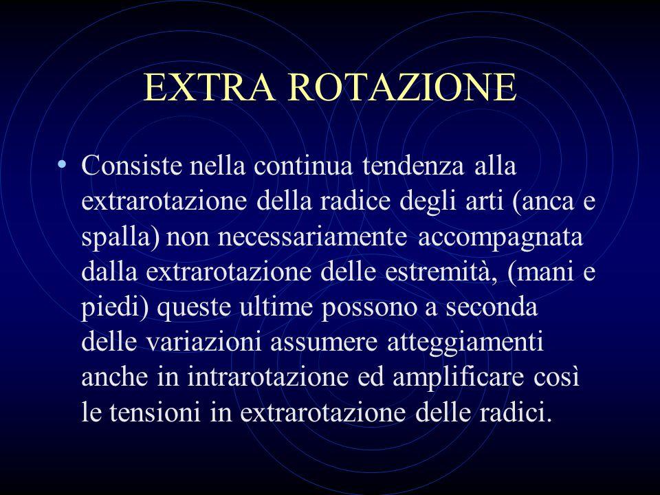 EXTRA ROTAZIONE