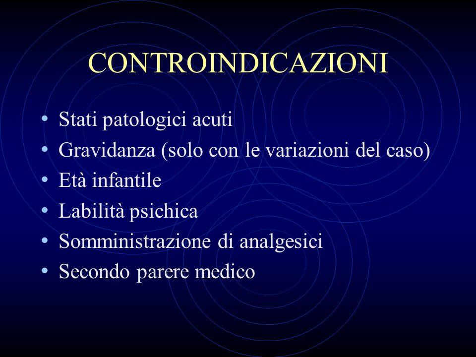 CONTROINDICAZIONI Stati patologici acuti