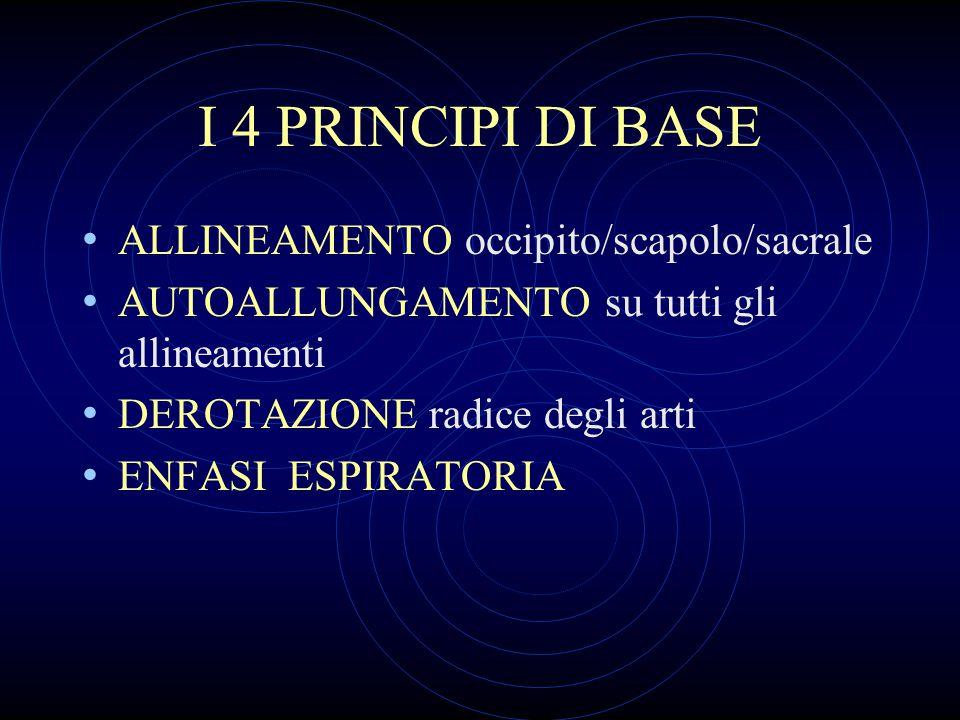 I 4 PRINCIPI DI BASE ALLINEAMENTO occipito/scapolo/sacrale