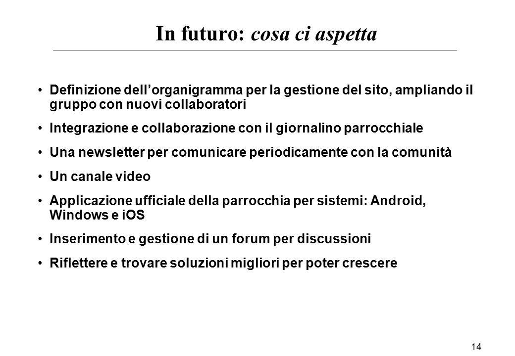 In futuro: cosa ci aspetta