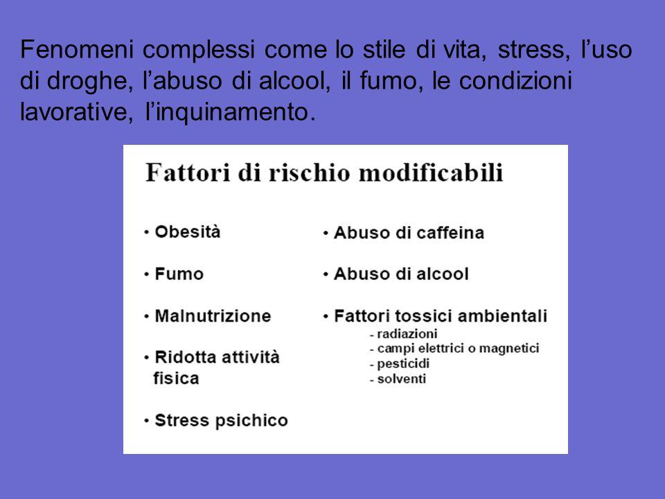 Fenomeni complessi come lo stile di vita, stress, l'uso di droghe, l'abuso di alcool, il fumo, le condizioni lavorative, l'inquinamento.