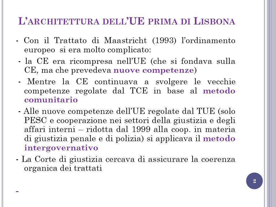 L'architettura dell'UE prima di Lisbona