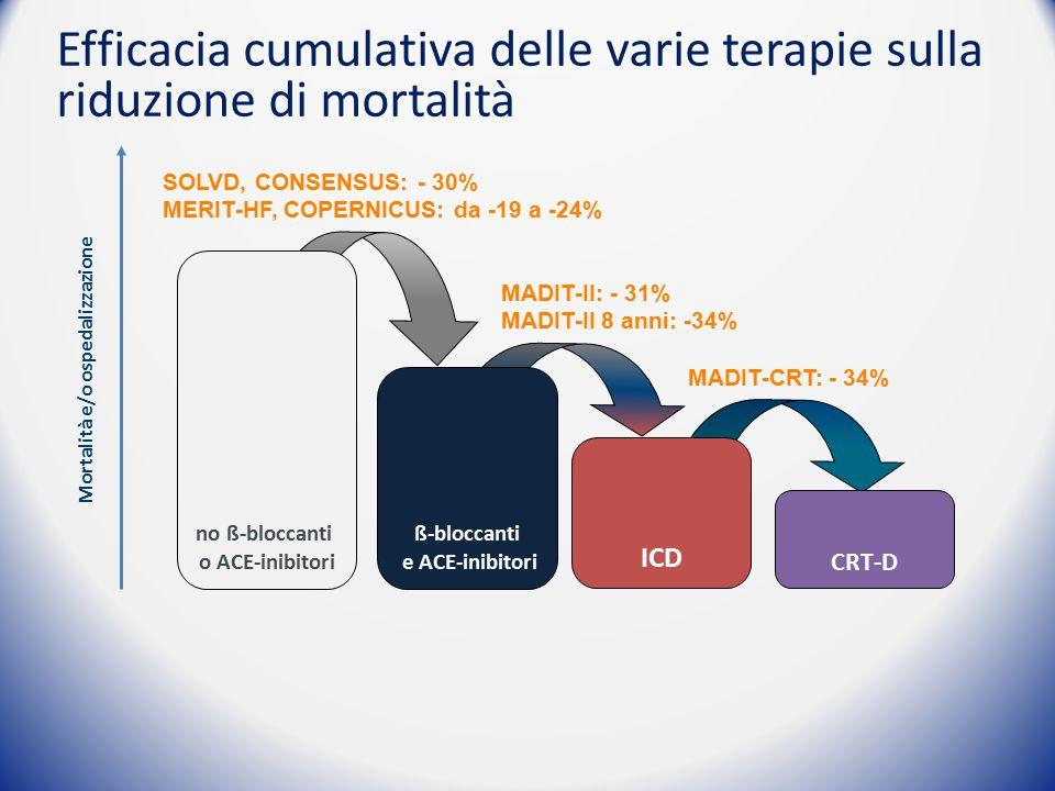 Efficacia cumulativa delle varie terapie sulla riduzione di mortalità