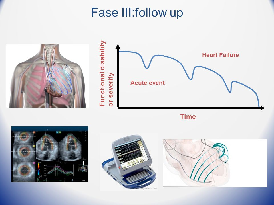 Fase III:follow up Functional disability or severity Time
