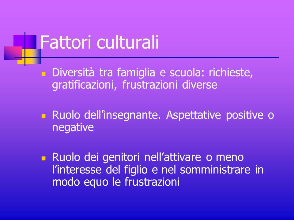Fattori culturali Diversità tra famiglia e scuola: richieste, gratificazioni, frustrazioni diverse.