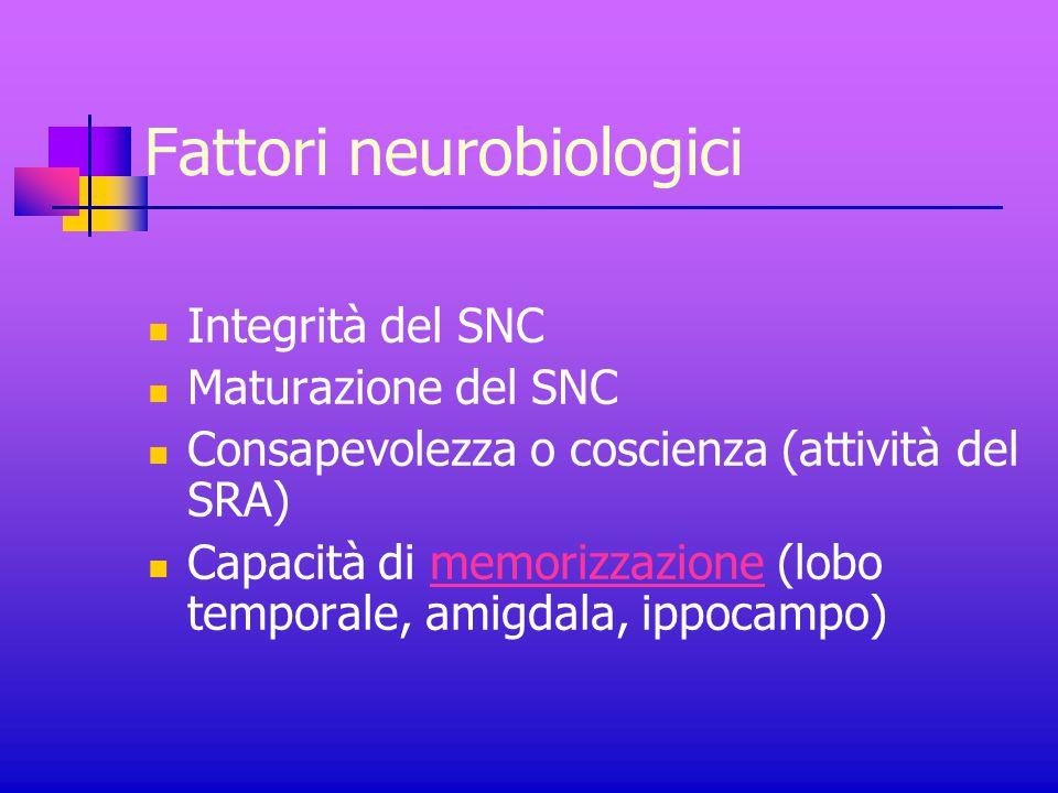 Fattori neurobiologici