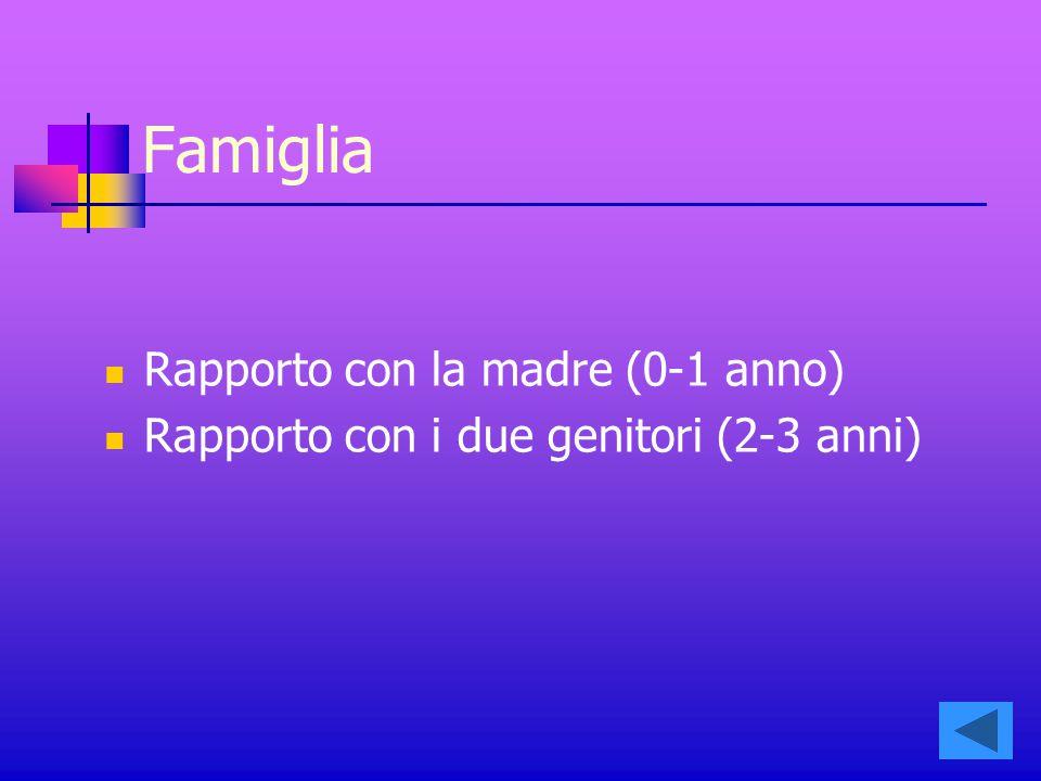 Famiglia Rapporto con la madre (0-1 anno)