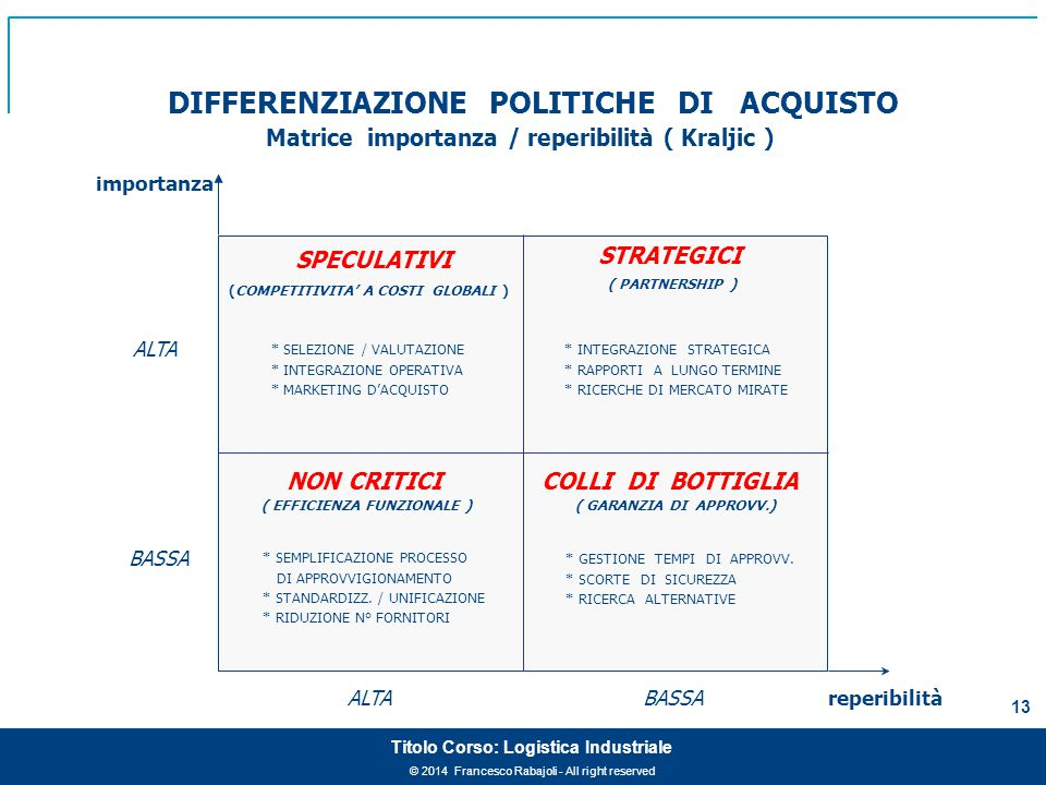 DIFFERENZIAZIONE POLITICHE DI ACQUISTO