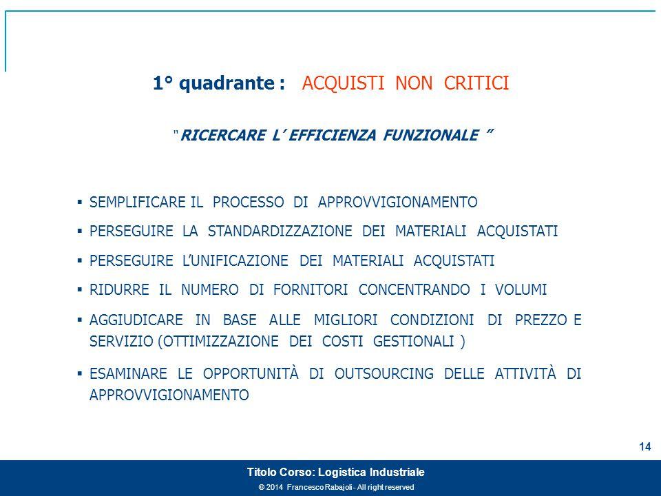 1° quadrante : ACQUISTI NON CRITICI