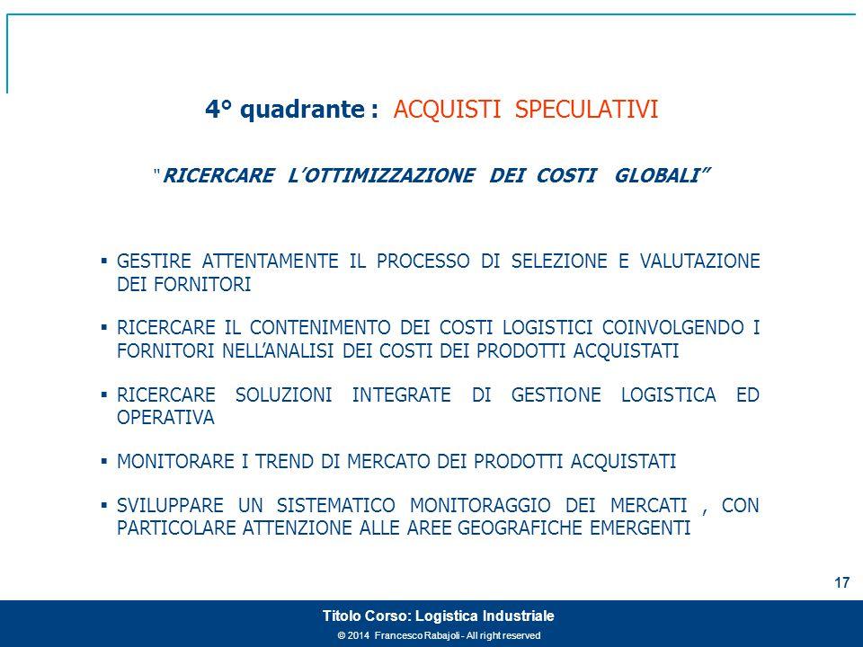 4° quadrante : ACQUISTI SPECULATIVI