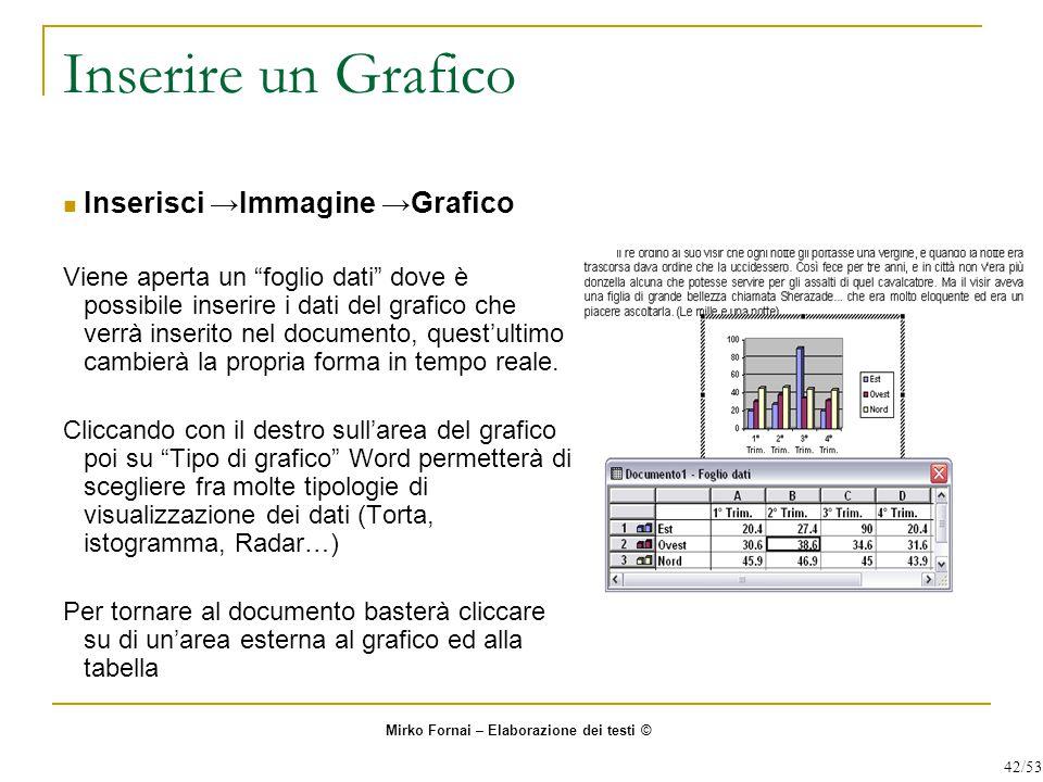 Inserire un Grafico Inserisci →Immagine →Grafico