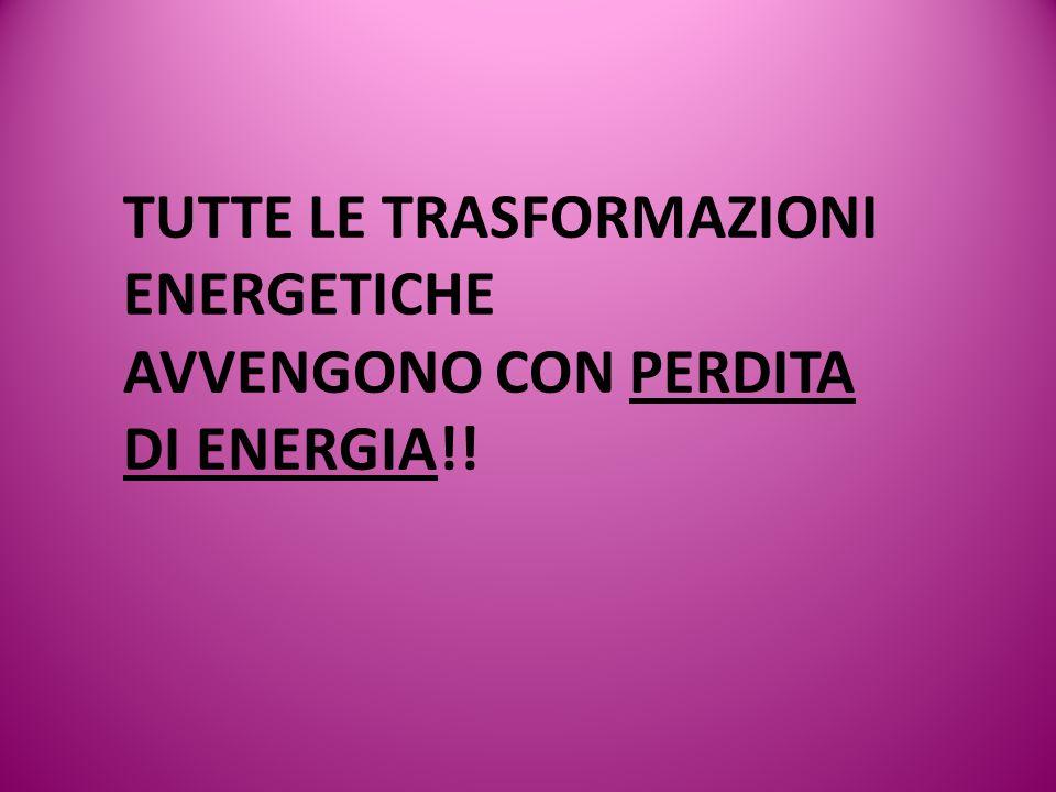 TUTTE LE TRASFORMAZIONI ENERGETICHE