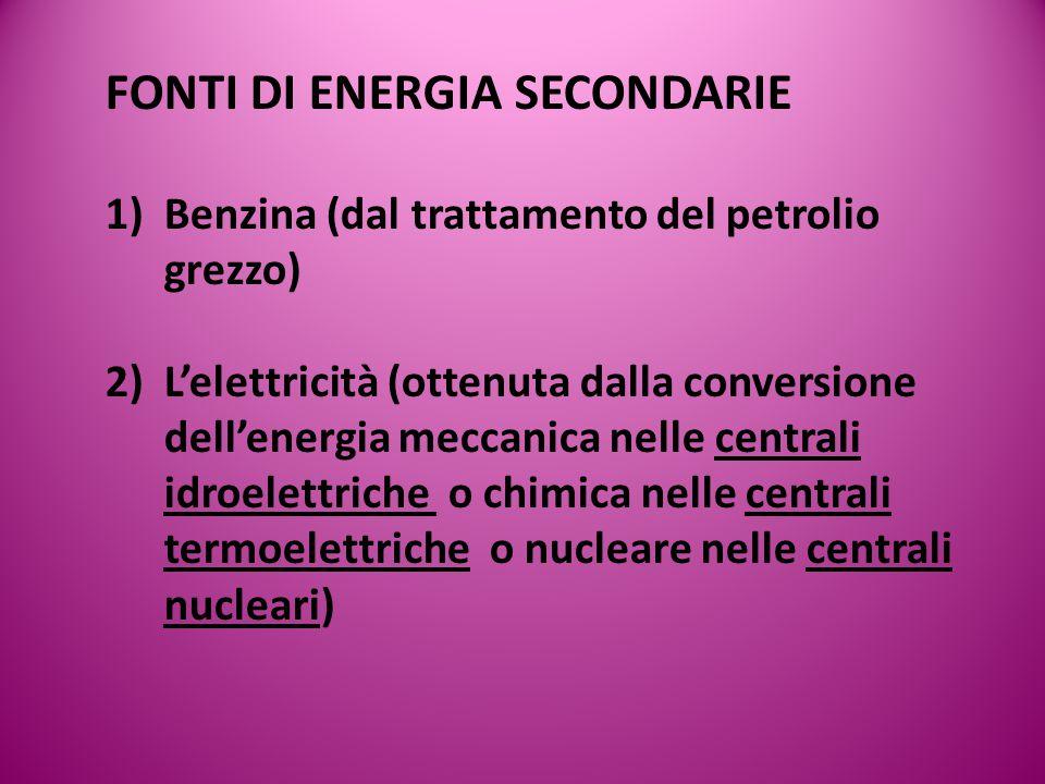 FONTI DI ENERGIA SECONDARIE