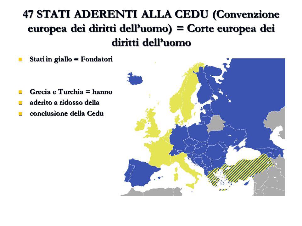 47 STATI ADERENTI ALLA CEDU (Convenzione europea dei diritti dell'uomo) = Corte europea dei diritti dell'uomo