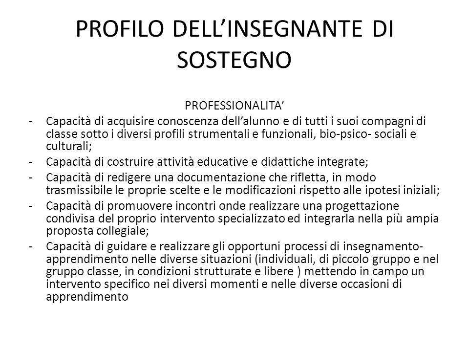 PROFILO DELL'INSEGNANTE DI SOSTEGNO