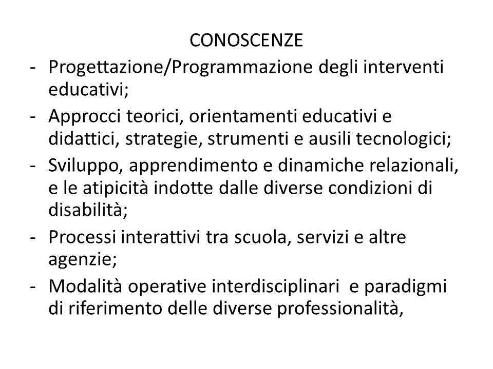 CONOSCENZE Progettazione/Programmazione degli interventi educativi;
