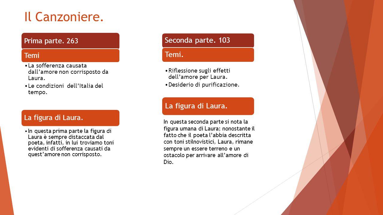 Il Canzoniere. Seconda parte. 103 Temi. La figura di Laura.